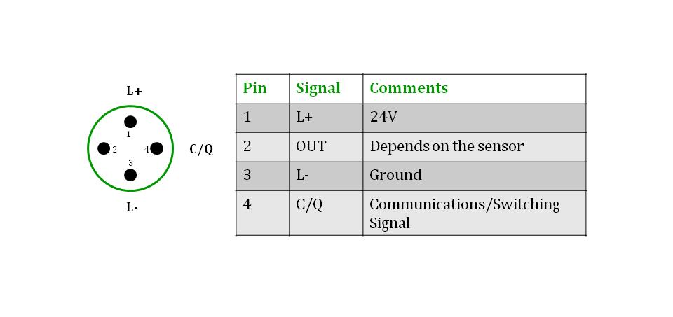 iolink_connector