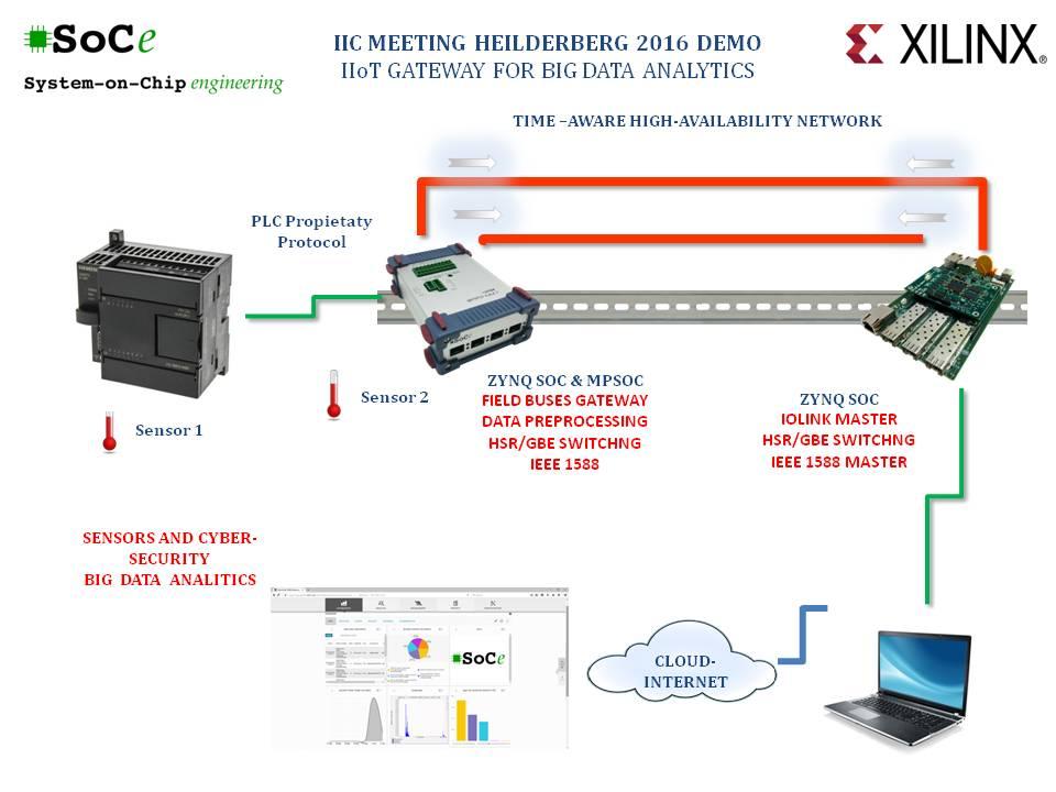 iic_meeting_heidelberg_2016_160908