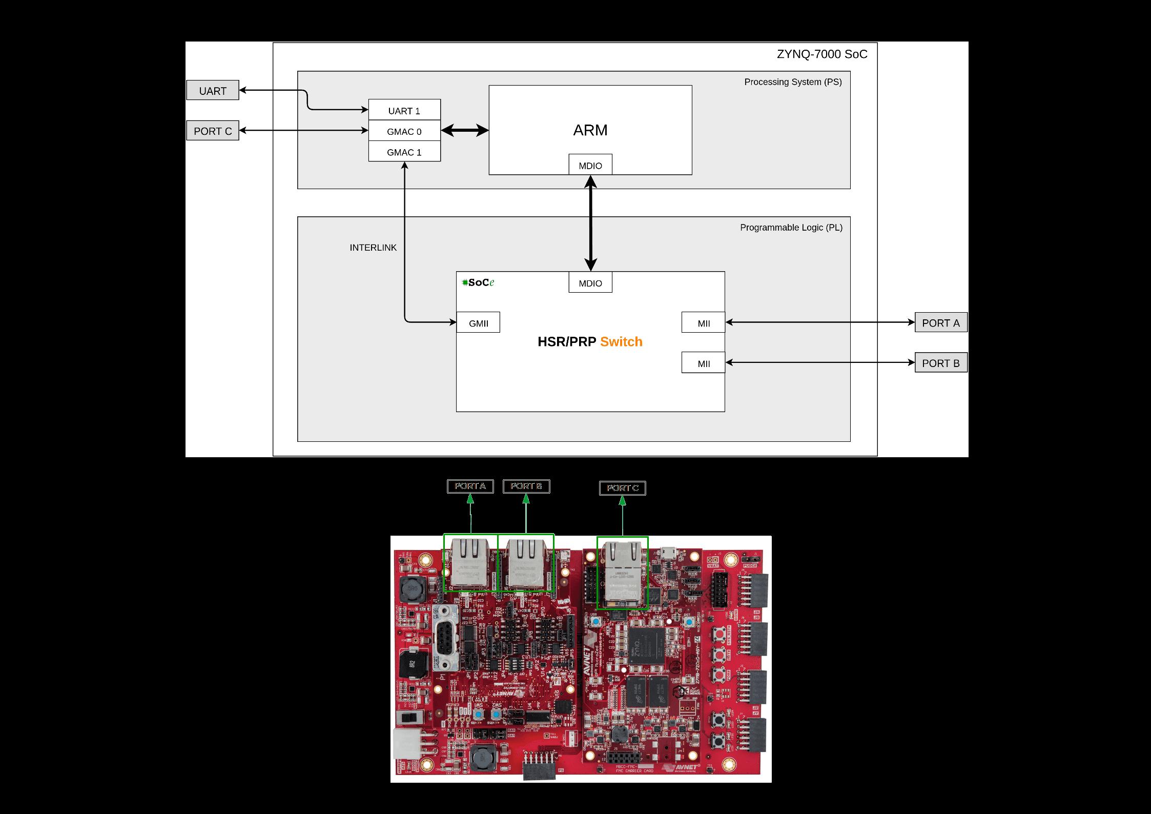 i4ekboardtop_reduced-compressor