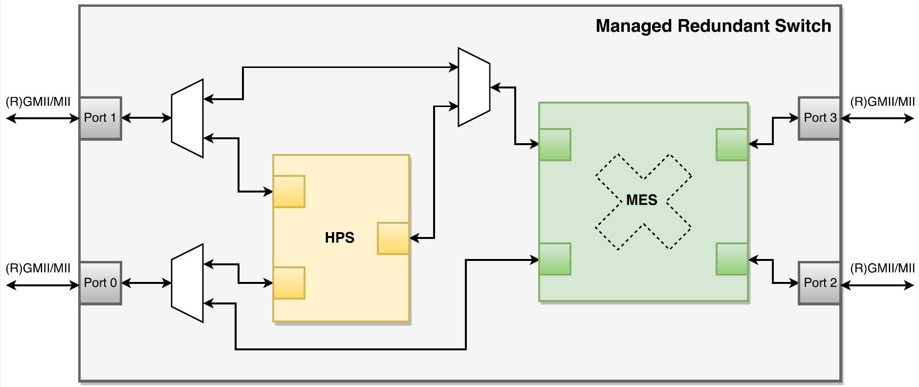 mrs_block_diagram